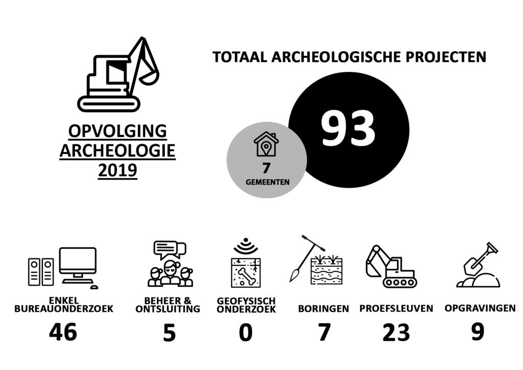 Infographic_archeologie_2019_slide