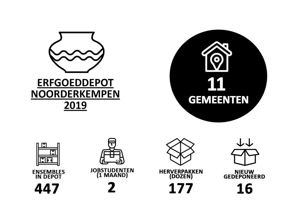 Infographic_erfgoeddepot_2019_slide